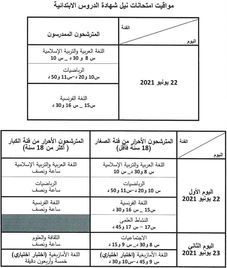 مواعيد اجراء مواد الامتحان الاقليمي و المحلي السادس ابتدائي 2021