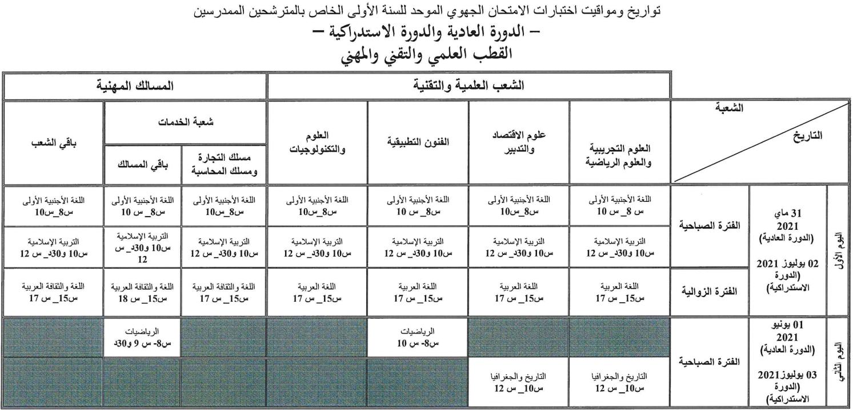 جدولة و تاريخ اجتياز الامتحان الجهوي 2021 اولى باك