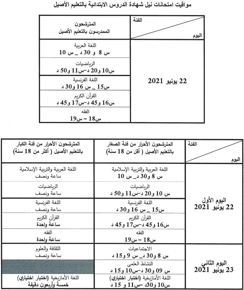 تاريخ اجتياز الامتحان الاقليمي و المحلي السادس ابتدائي 2021