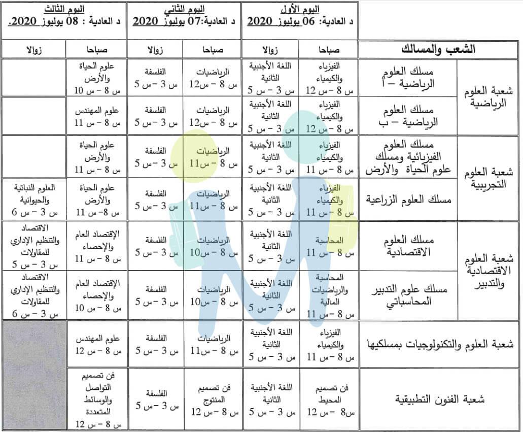 تاريخ اجتياز الامتحان الوطني 2020