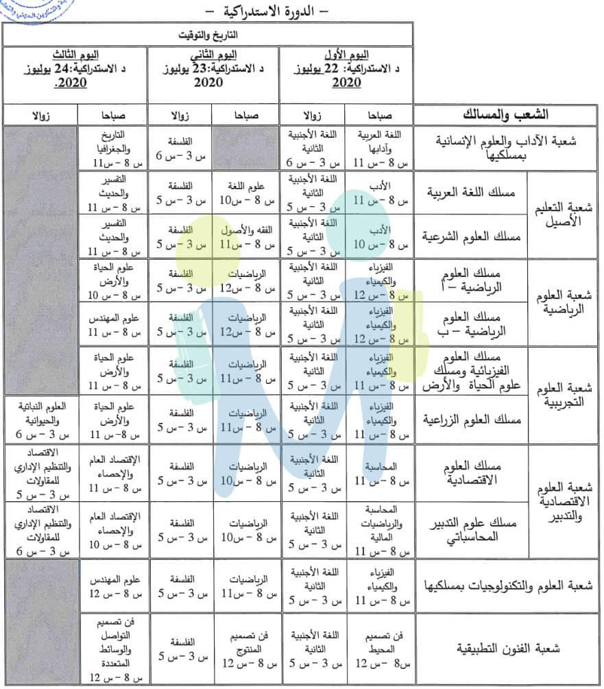 الامتحان الوطني
