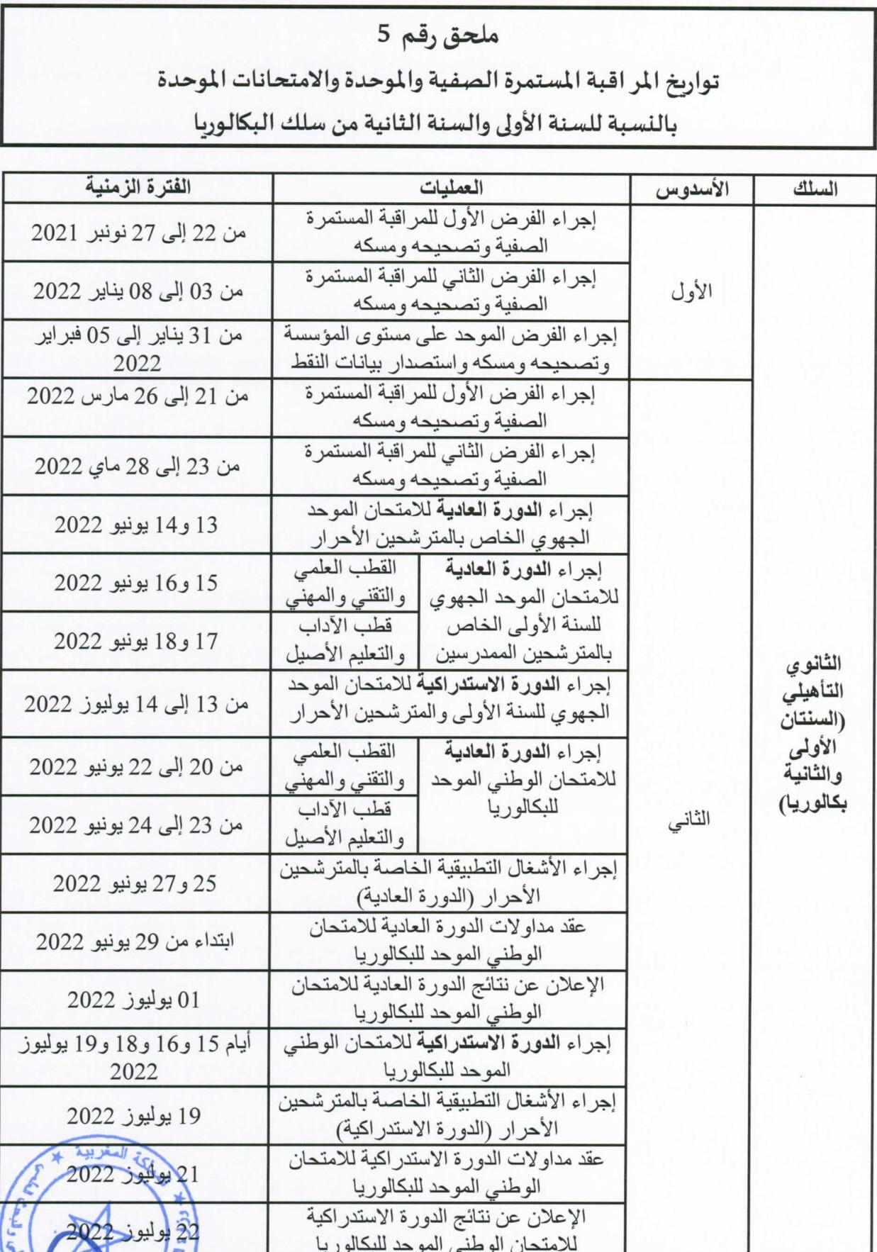 تاريخ اجتياز الامتحان الوطني 2022