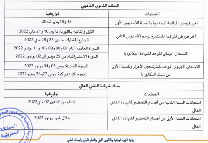 تاريخ اجتياز الامتحان الجهوي اولى باك 2022