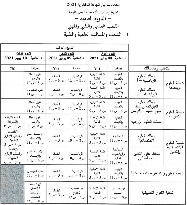 تاريخ اجتياز الامتحان الوطني 2021