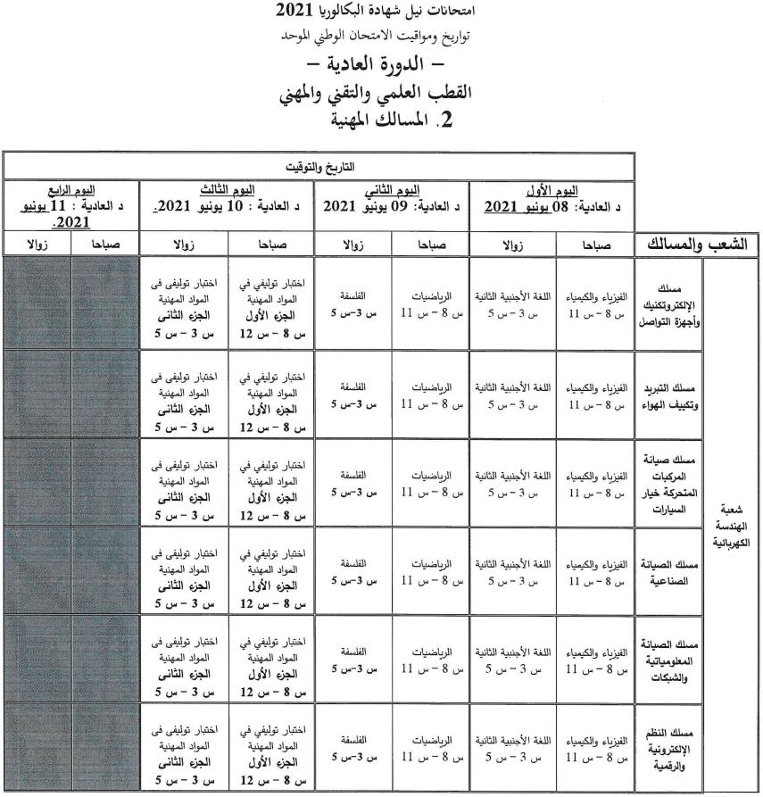 تاريخ اجتياز الامتحان الوطني 2021 الدورة العادية