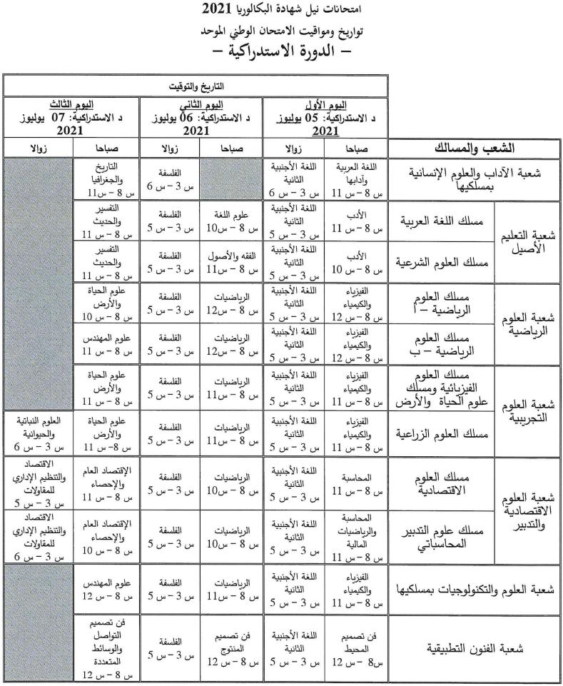 تاريخ اجتياز الامتحان الوطني 2021 الدورة الإستدراكية