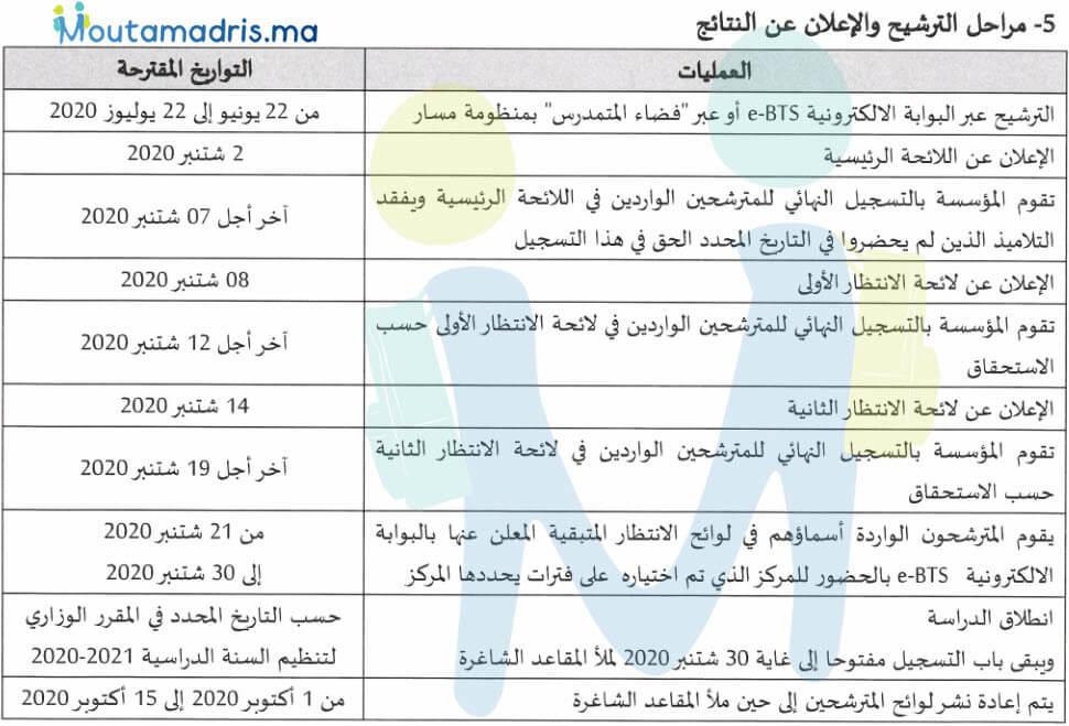 Inscription BTS 2020-2021 Maroc