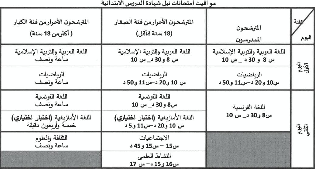 تاريخ اجتياز الامتحان الاقليمي و المحلي السادسة ابتدائي 2020