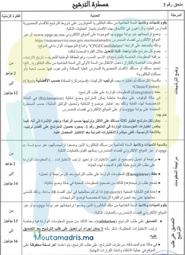 Inscription CPGE 2020