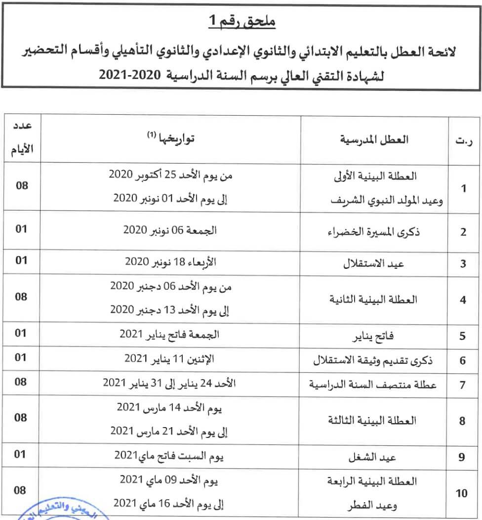 Calendrier vacances scolaires 2020-2021 Maroc